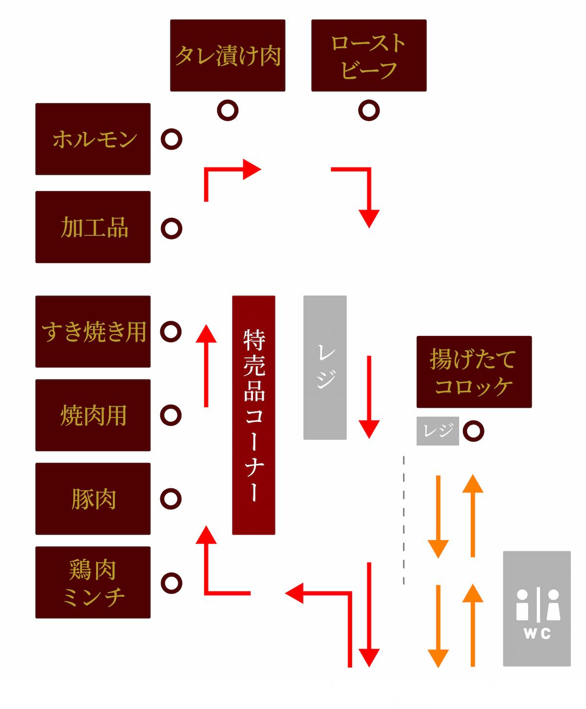 肉のジャンボ市店内マップ
